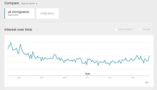 search trends.png
